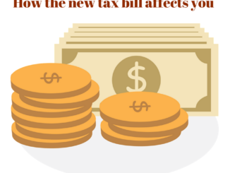 how the new tax plan affects individual taxes